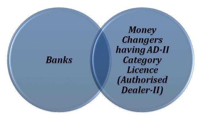 Crypto Tax Consultant India | CA in Mumbai | Chartered Accountant in Mumbai | FEMA Consultant | Foreign Remittances